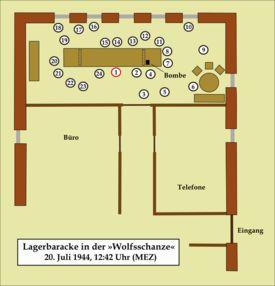 Grafik_-_Lagebesprechung_Wolfsschanze,_20._Juli_1944